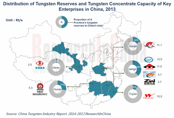 tungsten industry in china 2014 2017