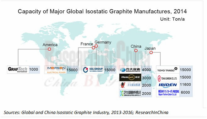 global and china forest industry 2014 The report firstly introduced footwear basic information included footwear definition classification application industry chain structure industry overview international market analysis, china domestic market analysis, macroeconomic environment and economic situation analysis, footwear industry policy and plan, footwear product specification.