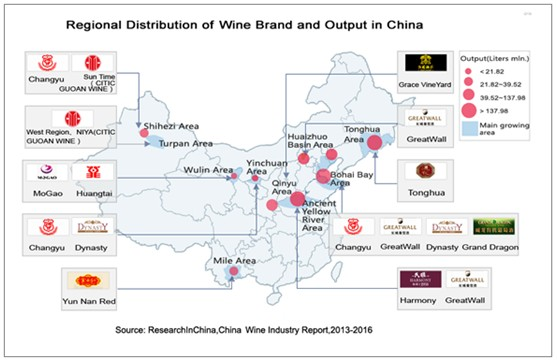 entry report to chinese wine market The research handbook provides the up-to-date market size data for period 2011-2015 and illustrative forecast to 2020 covering key market aspects like sales value and volume for sparkling wine and its variants cava, champagne, prosecco and other sparkling wine.