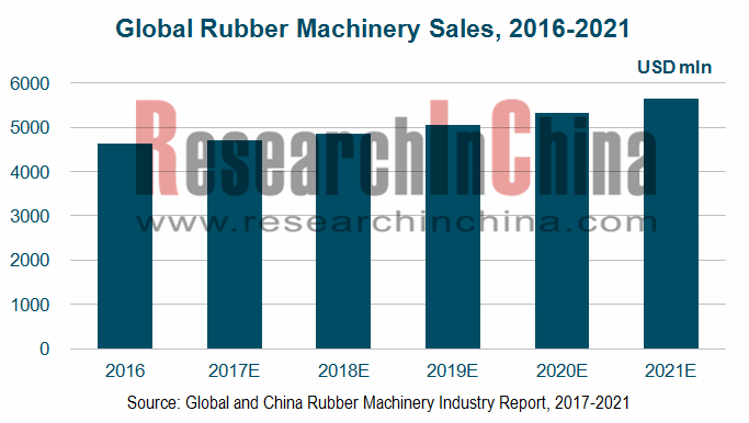 RUBBER MACHINERY_副本.png