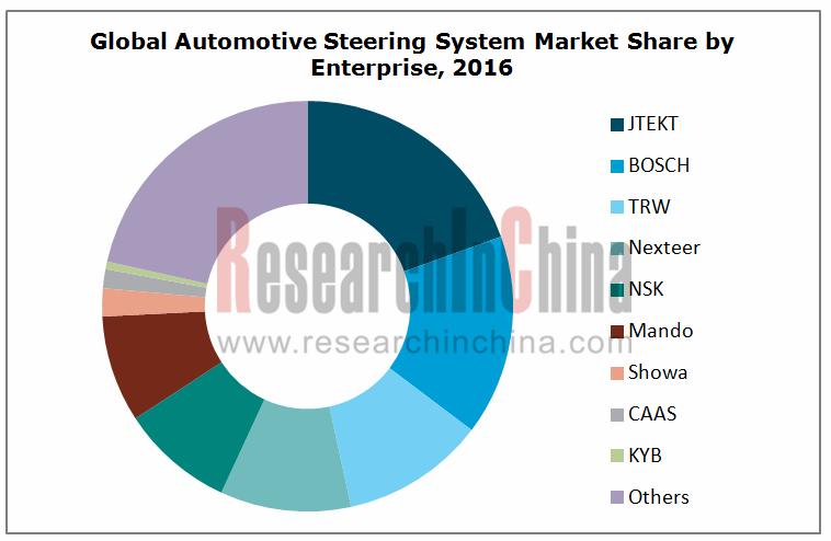 steering_副本.png