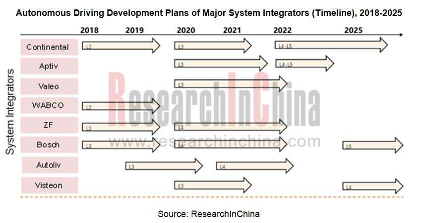 integrators_副本.png